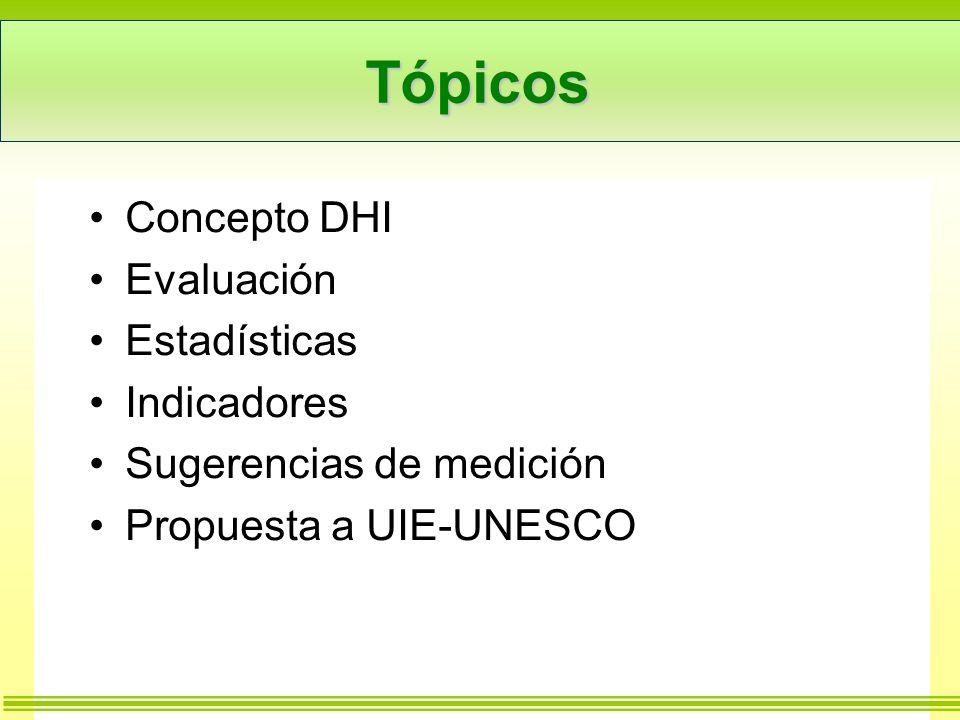 Tópicos Concepto DHI Evaluación Estadísticas Indicadores Sugerencias de medición Propuesta a UIE-UNESCO
