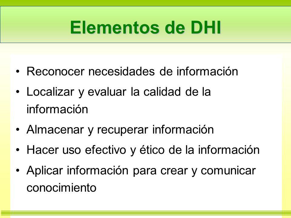 Elementos de DHI Reconocer necesidades de información Localizar y evaluar la calidad de la información Almacenar y recuperar información Hacer uso efectivo y ético de la información Aplicar información para crear y comunicar conocimiento