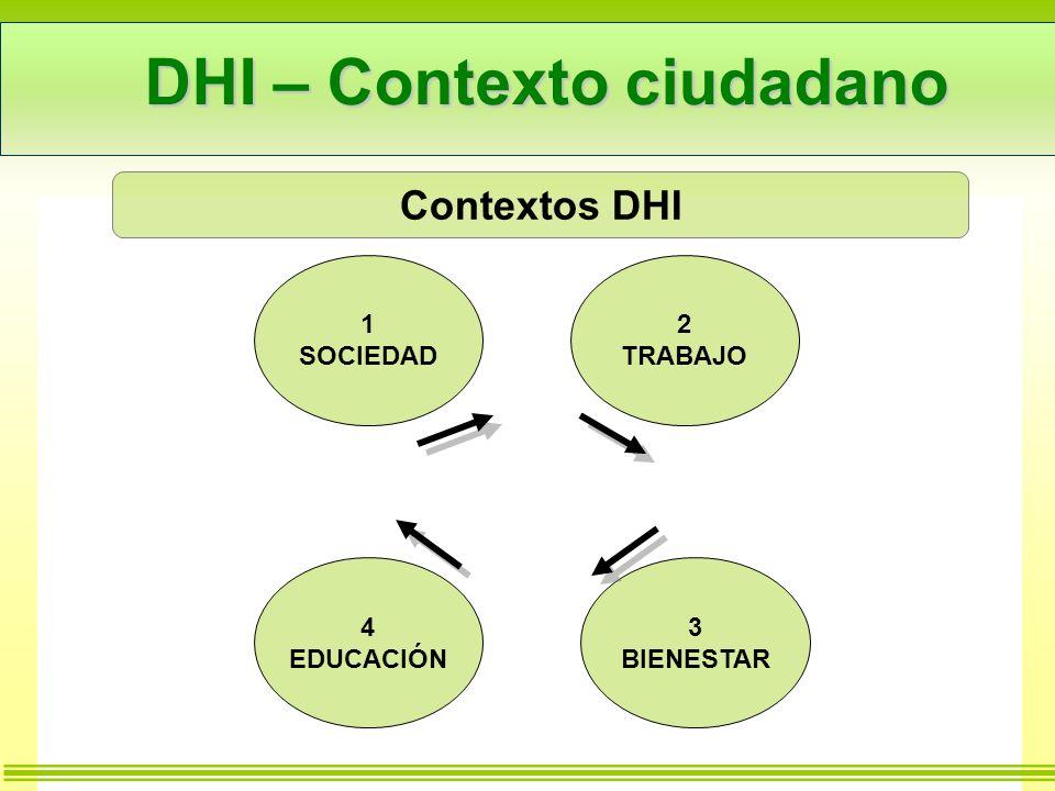 Información / Cadena de conocimiento 1.