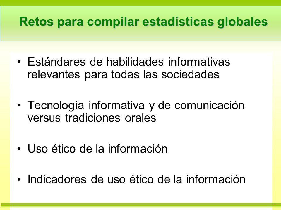 Indicadores potenciales DHI, incluyendo fuentes, problemas y enlaces para indicadores oficiales EFA, MDGs, y WSIS 3/6 Indicadores potenciales DHI, incluyendo fuentes, problemas y enlaces para indicadores oficiales EFA, MDGs, y WSIS 3/6 DimensiónTópicoIndicadorFuente Referencias a objetivos internacionales Suministro 16.Empleados de bibliotecas por 1,000,000 habitantes Encuesta UIS de bibliotecas Solo encuestas en América Latina in 2007 17.Producción de libros Títulos por 1,000 habitantes EFA 2B No hay datos completos para los países en desarrollo 18.DisponibilidadPeriódicosCirculación total, & por 1,000 habitantes EFA 2B 19.Radio% hogares con radioLAMP y encuestas de hogares (internacional) EFA2B WSIS HH1 20.TV% hogares con una TVLAMP y encuestas de hogares (internacional EFA2B WSIS HH2 21.Medios en línea % de hogares con acceso a Internet WSIS HH7 EFA 2B 22.Subscritores a Internet por 100 o 1,000 habitantes MDG 48b WSIS A4 23.% de escuelas con una conexión a Internet WSIS Ed