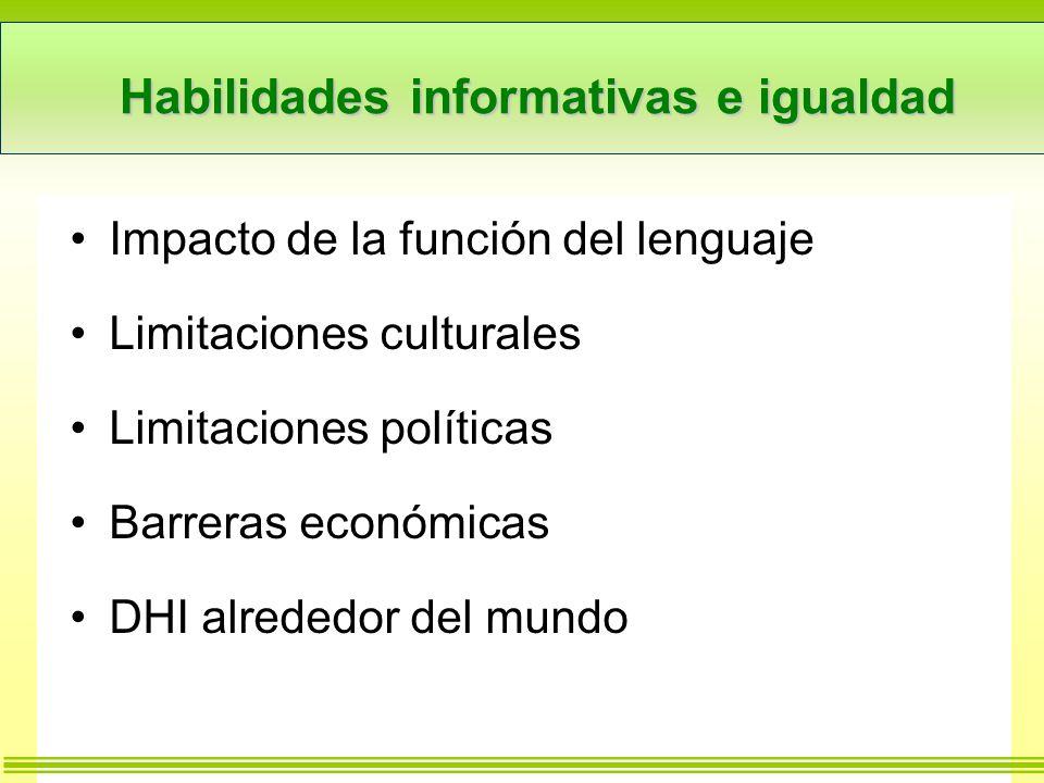 Habilidades informativas e igualdad Impacto de la función del lenguaje Limitaciones culturales Limitaciones políticas Barreras económicas DHI alrededor del mundo