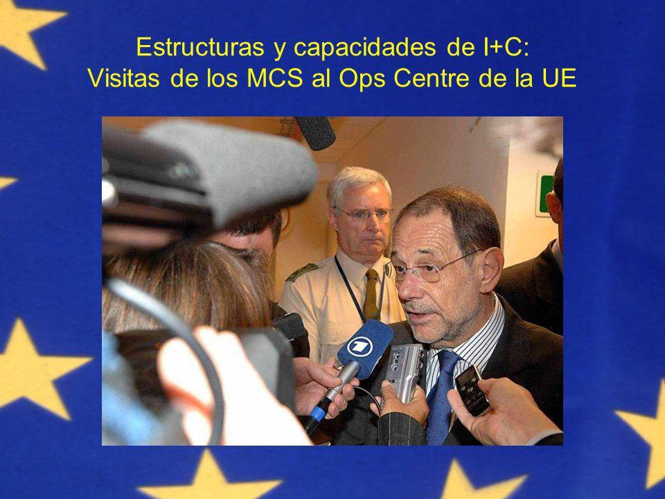 Estructuras y capacidades de I+C: Visitas de los MCS al Ops Centre de la UE