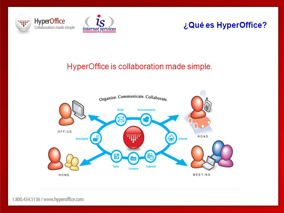 HyperOffice is collaboration made simple. ¿Qué es HyperOffice