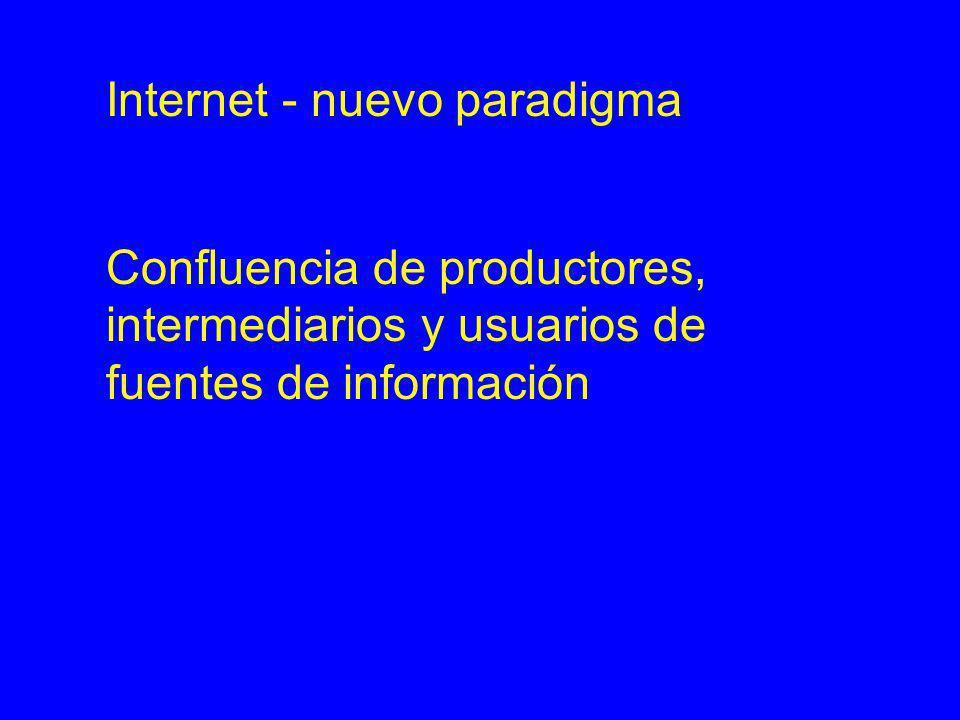 Internet - nuevo paradigma Confluencia de productores, intermediarios y usuarios de fuentes de información