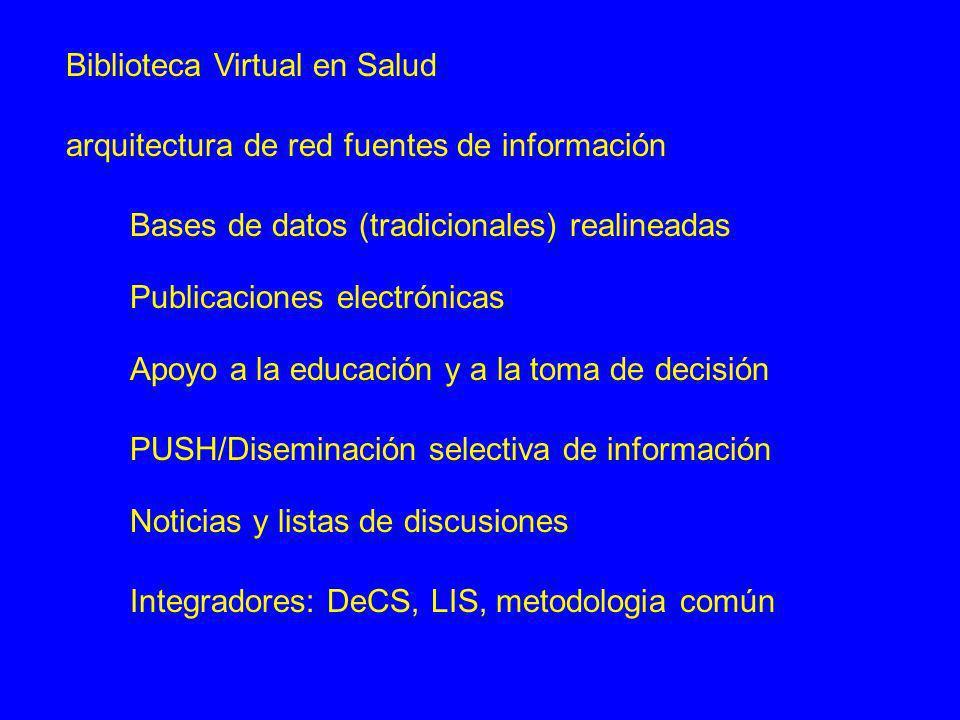 Bases de datos (tradicionales) realineadas Publicaciones electrónicas Apoyo a la educación y a la toma de decisión PUSH/Diseminación selectiva de info