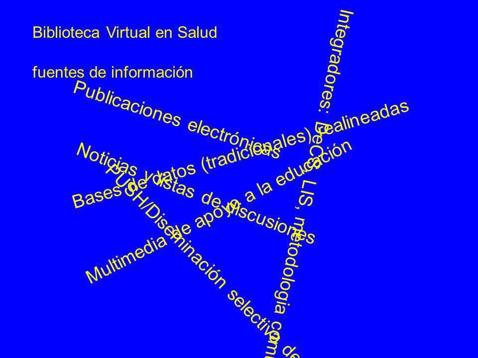 Bases de datos (tradicionales) realineadas Publicaciones electrónicas Multimedia de apoyo a la educación PUSH/Diseminación selectiva de información No