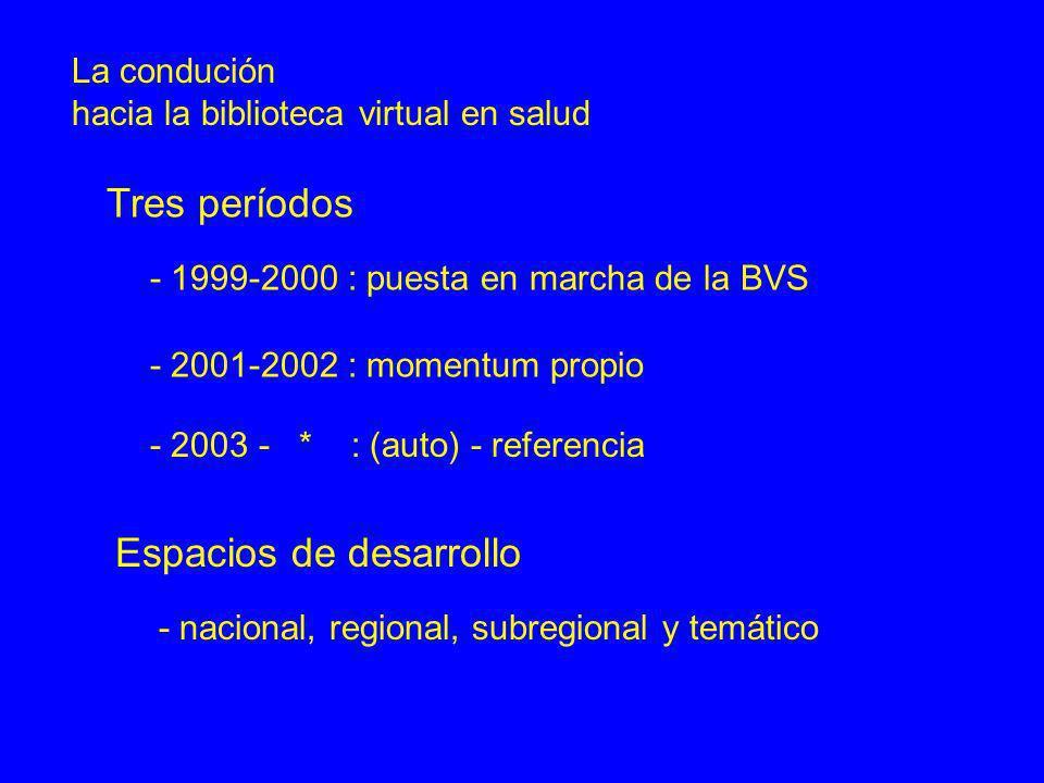 La condución hacia la biblioteca virtual en salud - 1999-2000 : puesta en marcha de la BVS - 2001-2002 : momentum propio Tres períodos - 2003 - * : (a