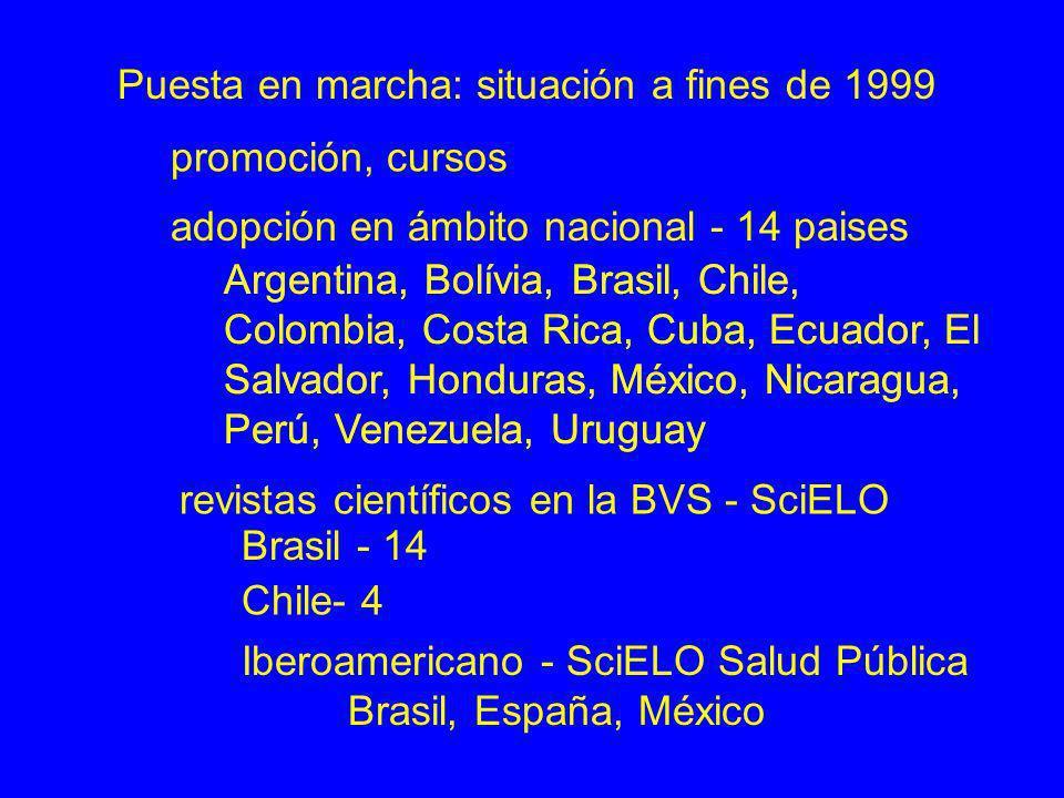 Argentina, Bolívia, Brasil, Chile, Colombia, Costa Rica, Cuba, Ecuador, El Salvador, Honduras, México, Nicaragua, Perú, Venezuela, Uruguay Puesta en m