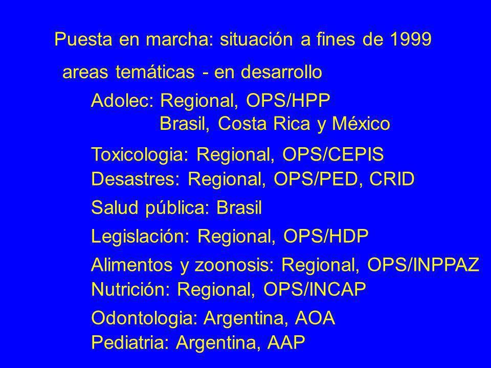 Puesta en marcha: situación a fines de 1999 areas temáticas - en desarrollo Adolec: Regional, OPS/HPP Brasil, Costa Rica y México Toxicologia: Regiona