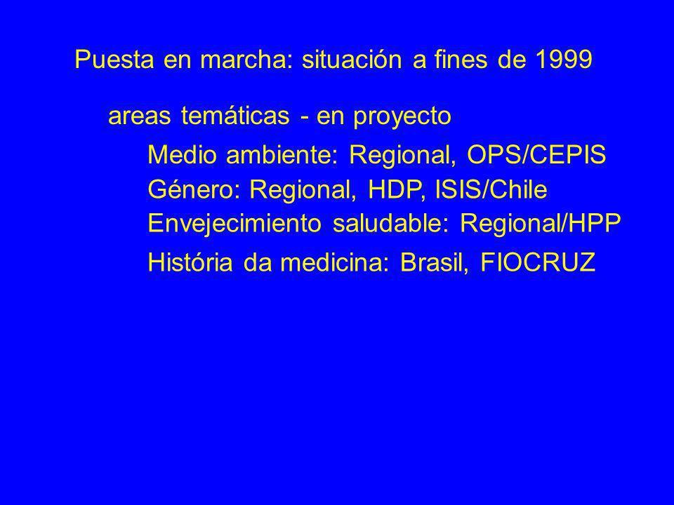 Puesta en marcha: situación a fines de 1999 areas temáticas - en proyecto Medio ambiente: Regional, OPS/CEPIS Género: Regional, HDP, ISIS/Chile Enveje