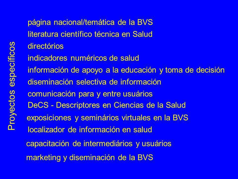 página nacional/temática de la BVS Proyectos específicos literatura científico técnica en Salud directórios indicadores numéricos de salud información
