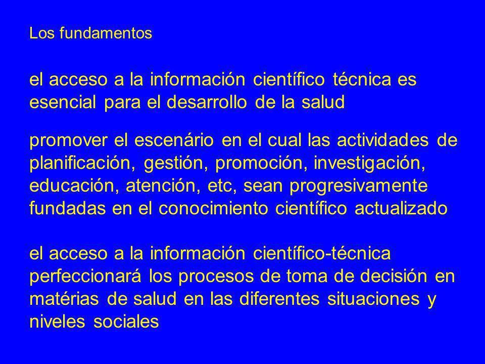 el acceso a la información científico técnica es esencial para el desarrollo de la salud promover el escenário en el cual las actividades de planifica