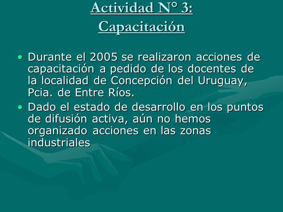 Actividad N° 3: Capacitación Durante el 2005 se realizaron acciones de capacitación a pedido de los docentes de la localidad de Concepción del Uruguay, Pcia.