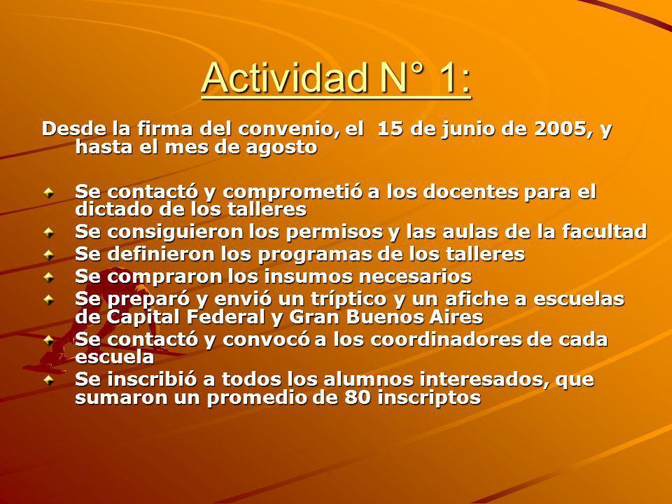 Actividad N° 1: Desde la firma del convenio, el 15 de junio de 2005, y hasta el mes de agosto Se contactó y comprometió a los docentes para el dictado