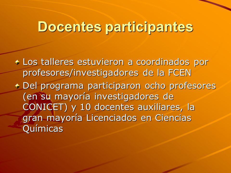 Docentes participantes Los talleres estuvieron a coordinados por profesores/investigadores de la FCEN Del programa participaron ocho profesores (en su