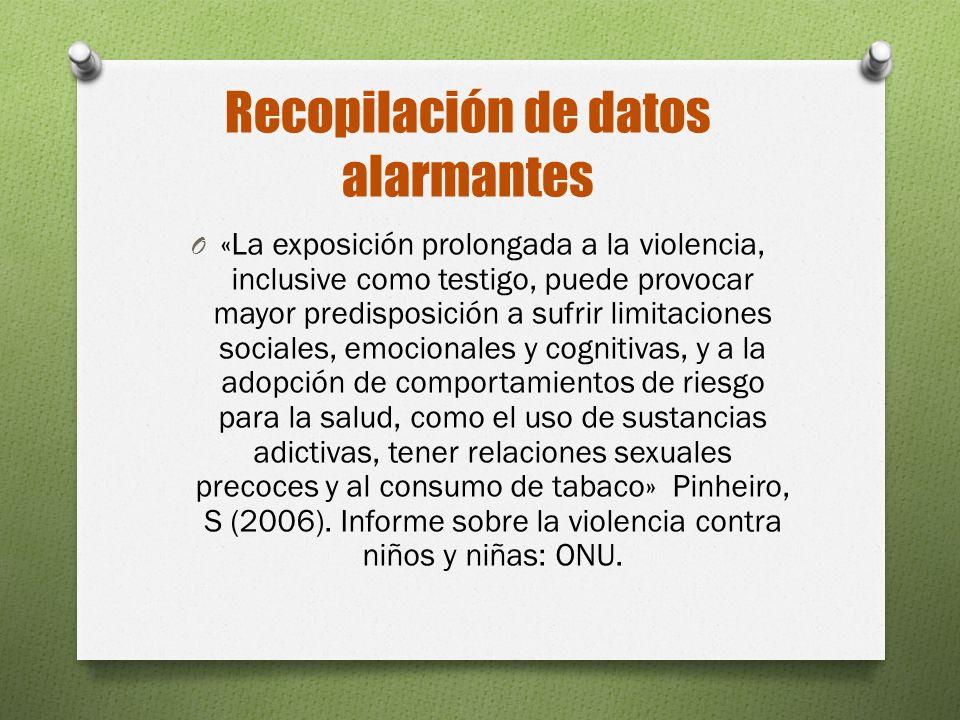Recopilación de datos alarmantes O «La exposición prolongada a la violencia, inclusive como testigo, puede provocar mayor predisposición a sufrir limitaciones sociales, emocionales y cognitivas, y a la adopción de comportamientos de riesgo para la salud, como el uso de sustancias adictivas, tener relaciones sexuales precoces y al consumo de tabaco» Pinheiro, S (2006).