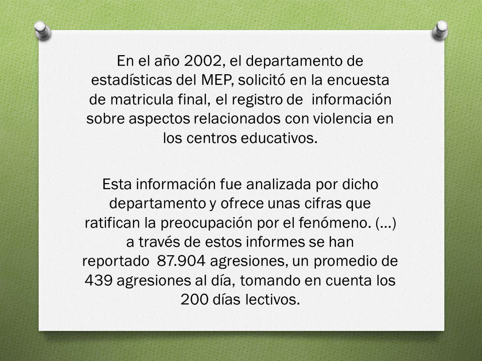 En el año 2002, el departamento de estadísticas del MEP, solicitó en la encuesta de matricula final, el registro de información sobre aspectos relacio