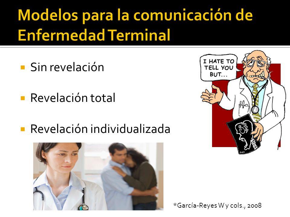 Sin revelación Revelación total Revelación individualizada *García-Reyes W y cols., 2008