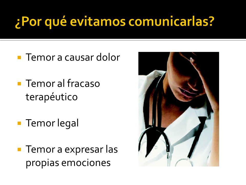 Temor a causar dolor Temor al fracaso terapéutico Temor legal Temor a expresar las propias emociones