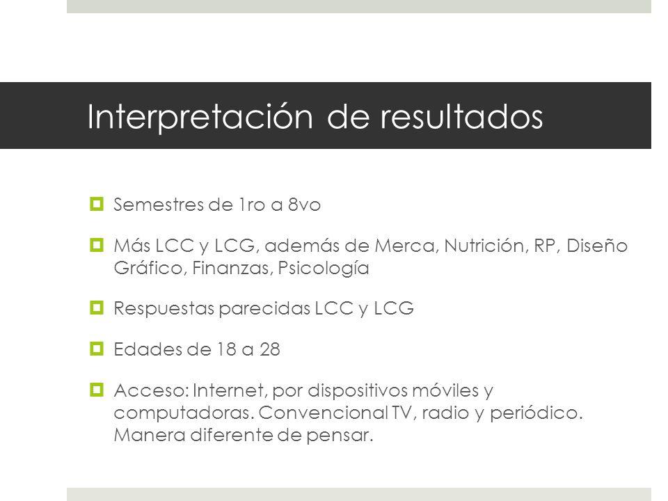 Interpretación de resultados Semestres de 1ro a 8vo Más LCC y LCG, además de Merca, Nutrición, RP, Diseño Gráfico, Finanzas, Psicología Respuestas par