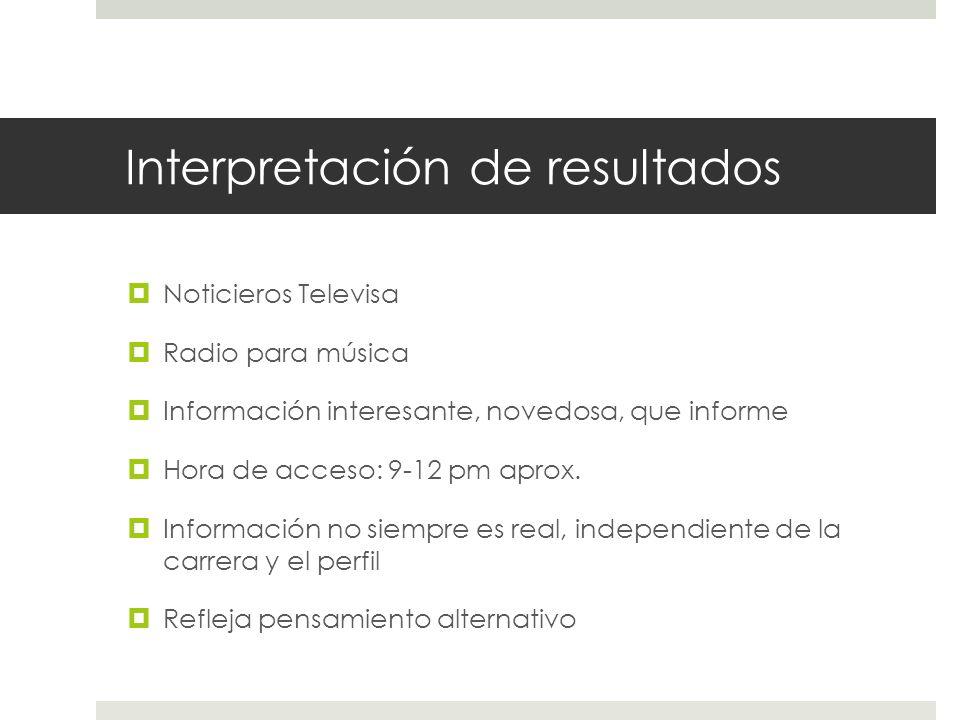 Interpretación de resultados Noticieros Televisa Radio para música Información interesante, novedosa, que informe Hora de acceso: 9-12 pm aprox. Infor