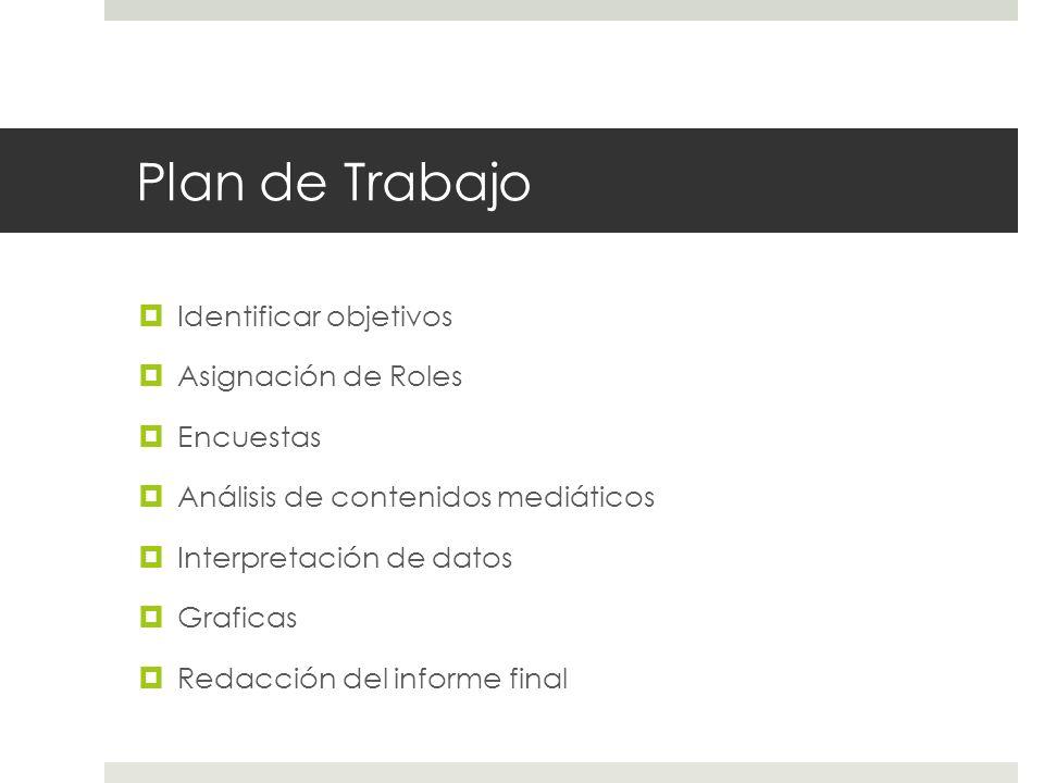 Plan de Trabajo Identificar objetivos Asignación de Roles Encuestas Análisis de contenidos mediáticos Interpretación de datos Graficas Redacción del i