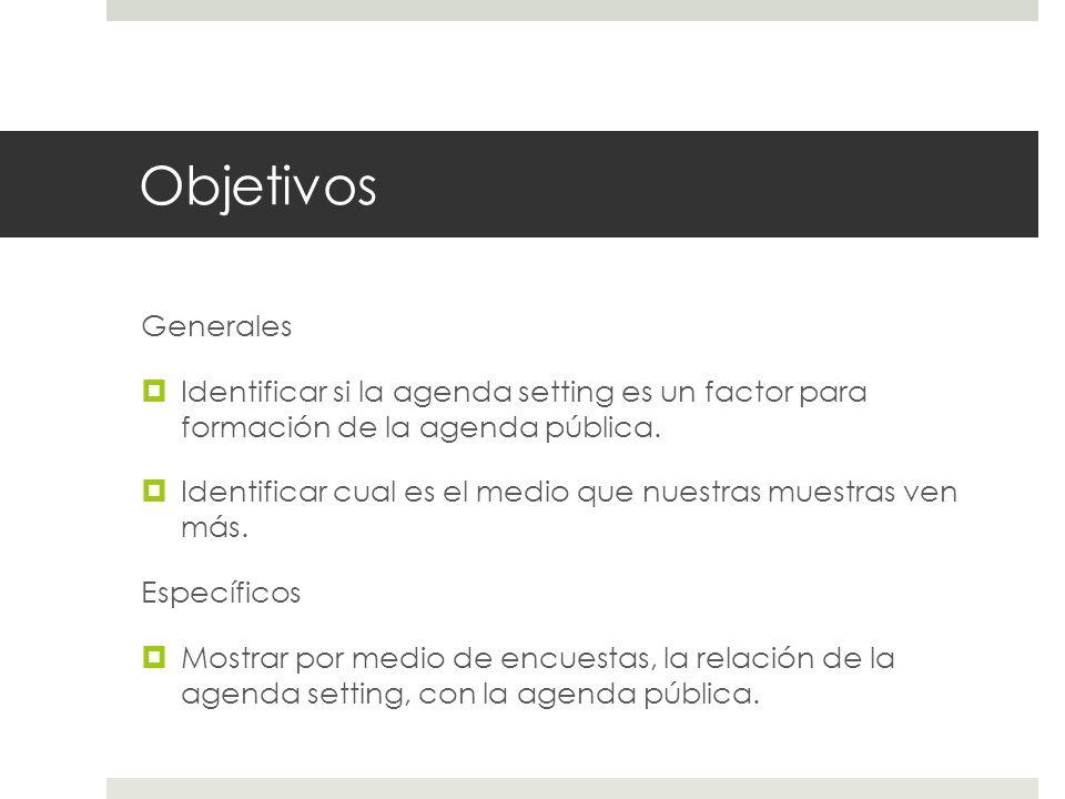 Objetivos Generales Identificar si la agenda setting es un factor para formación de la agenda pública. Identificar cual es el medio que nuestras muest