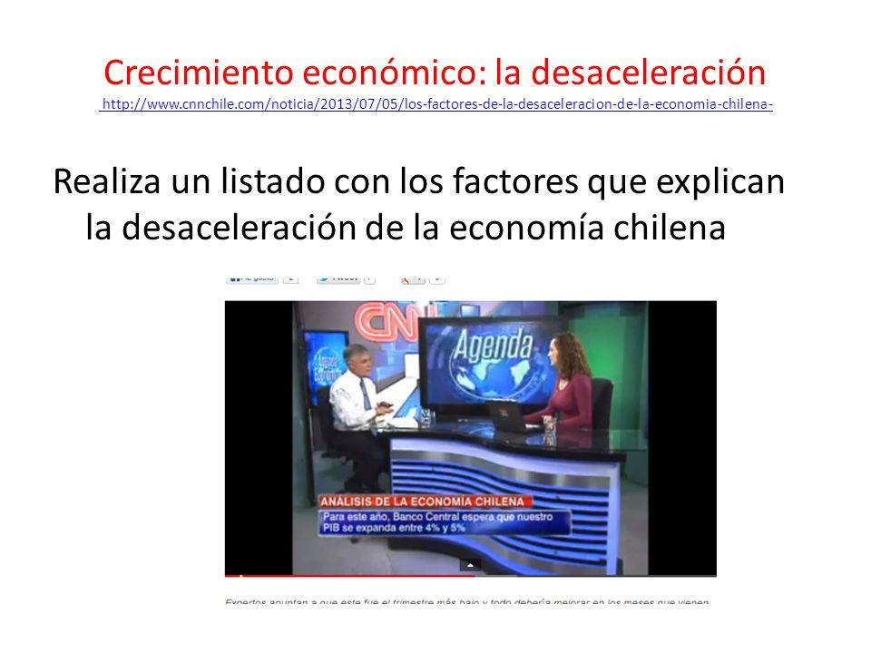 Crecimiento económico: la desaceleración http://www.cnnchile.com/noticia/2013/07/05/los-factores-de-la-desaceleracion-de-la-economia-chilena- http://www.cnnchile.com/noticia/2013/07/05/los-factores-de-la-desaceleracion-de-la-economia-chilena- Realiza un listado con los factores que explican la desaceleración de la economía chilena