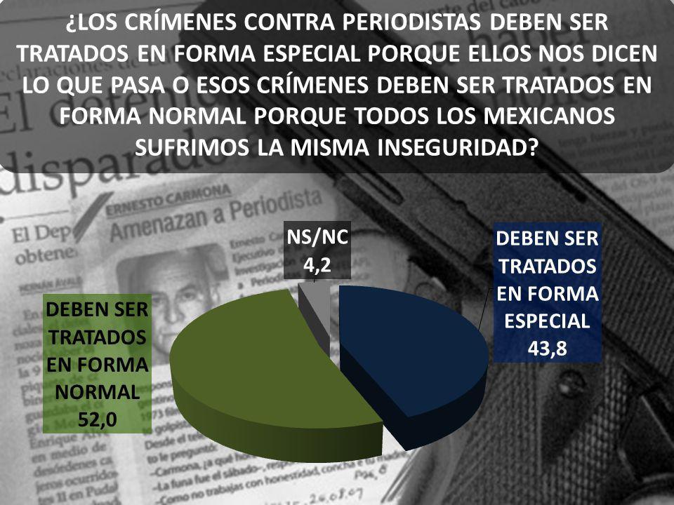 ¿LOS CRÍMENES CONTRA PERIODISTAS DEBEN SER TRATADOS EN FORMA ESPECIAL PORQUE ELLOS NOS DICEN LO QUE PASA O ESOS CRÍMENES DEBEN SER TRATADOS EN FORMA NORMAL PORQUE TODOS LOS MEXICANOS SUFRIMOS LA MISMA INSEGURIDAD