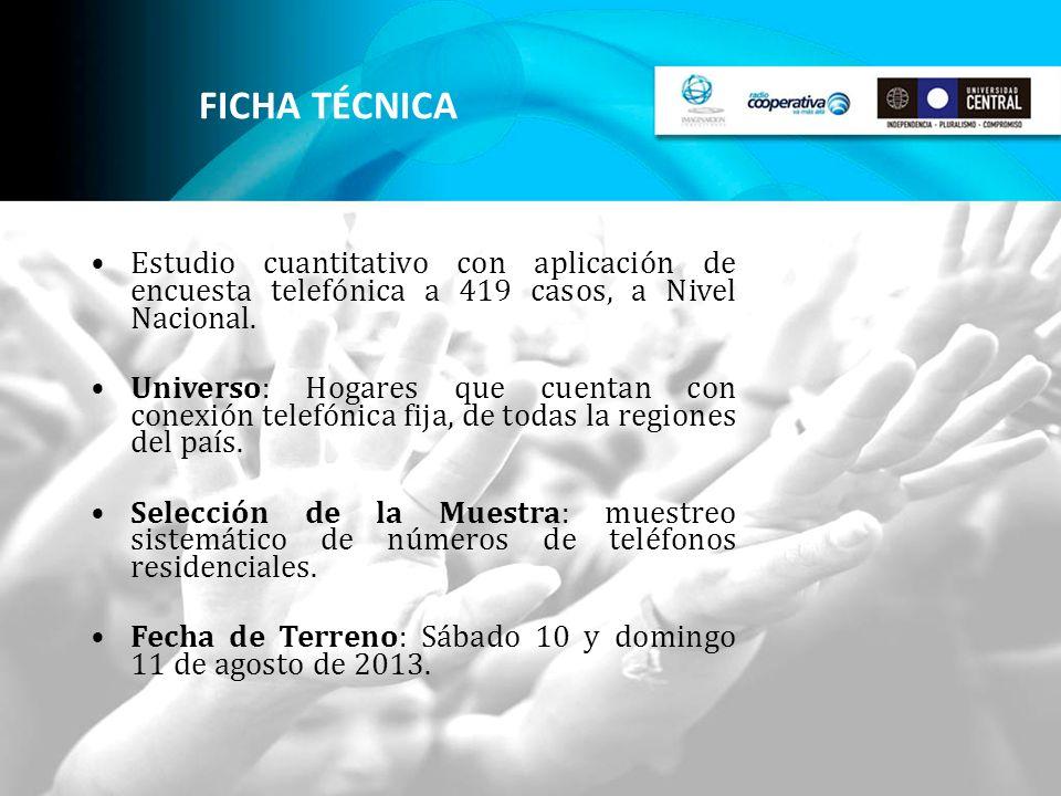 FICHA TÉCNICA Estudio cuantitativo con aplicación de encuesta telefónica a 419 casos, a Nivel Nacional.