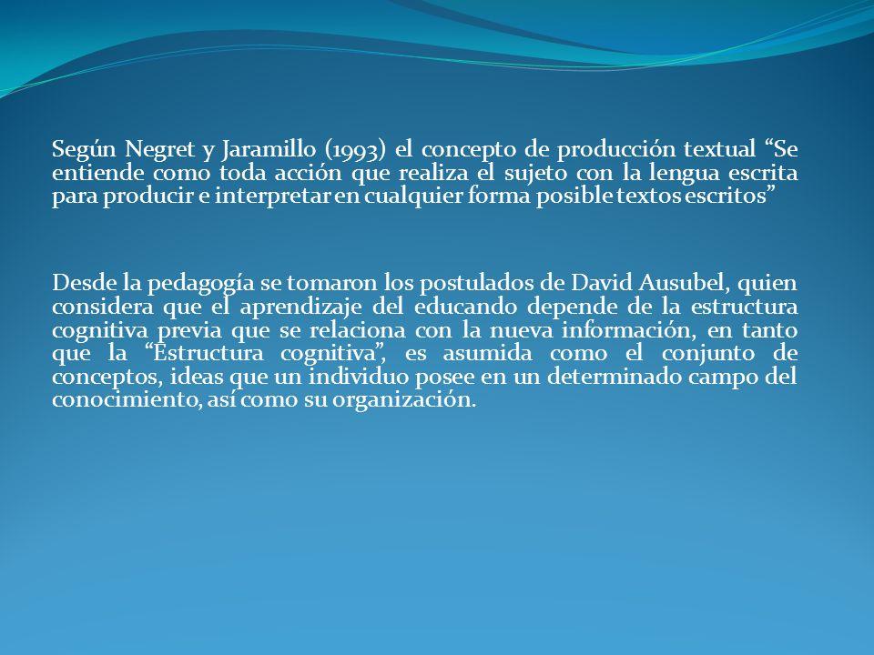 Según Negret y Jaramillo (1993) el concepto de producción textual Se entiende como toda acción que realiza el sujeto con la lengua escrita para produc