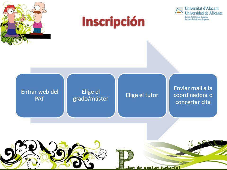 Entrar web del PAT Elige el grado/máster Elige el tutor Enviar mail a la coordinadora o concertar cita