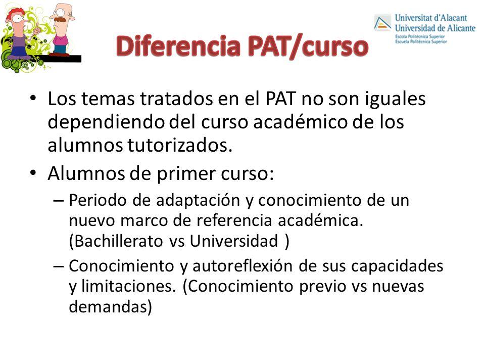Los temas tratados en el PAT no son iguales dependiendo del curso académico de los alumnos tutorizados.