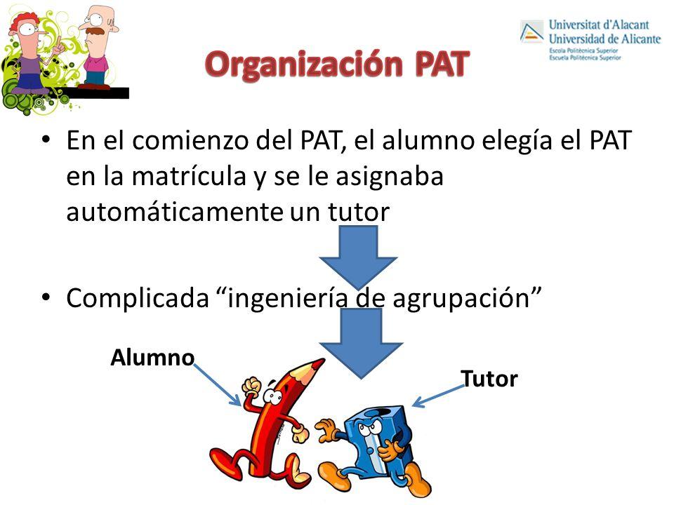 En el comienzo del PAT, el alumno elegía el PAT en la matrícula y se le asignaba automáticamente un tutor Complicada ingeniería de agrupación Tutor Alumno