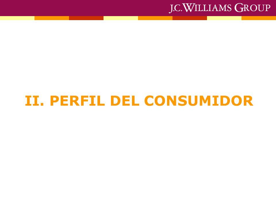 II. PERFIL DEL CONSUMIDOR