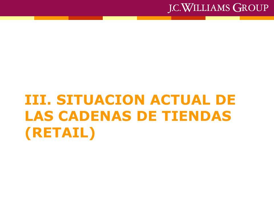 III. SITUACION ACTUAL DE LAS CADENAS DE TIENDAS (RETAIL)