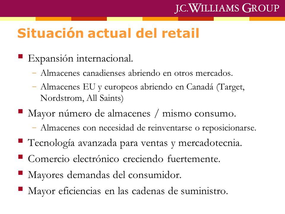 Situación actual del retail Expansión internacional.  Almacenes canadienses abriendo en otros mercados.  Almacenes EU y europeos abriendo en Canadá