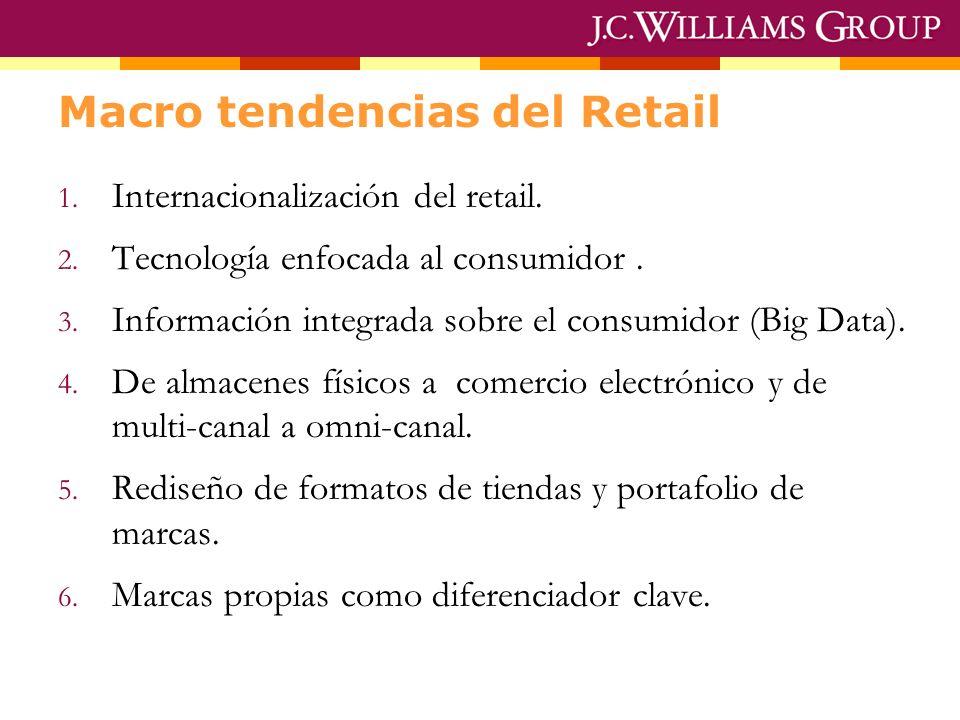 Macro tendencias del Retail 1. Internacionalización del retail. 2. Tecnología enfocada al consumidor. 3. Información integrada sobre el consumidor (Bi
