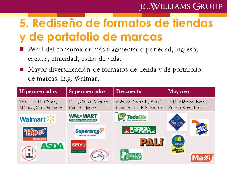 5. Rediseño de formatos de tiendas y de portafolio de marcas Perfil del consumidor más fragmentado por edad, ingreso, estatus, etnicidad, estilo de vi