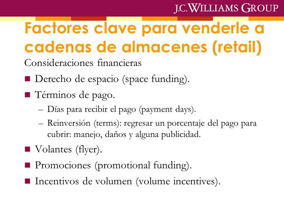 Factores clave para venderle a cadenas de almacenes (retail) Consideraciones financieras Derecho de espacio (space funding).
