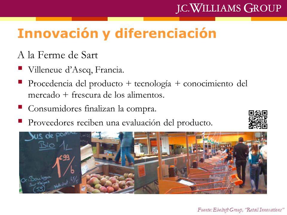 Innovación y diferenciación A la Ferme de Sart Villeneue dAscq, Francia. Procedencia del producto + tecnología + conocimiento del mercado + frescura d
