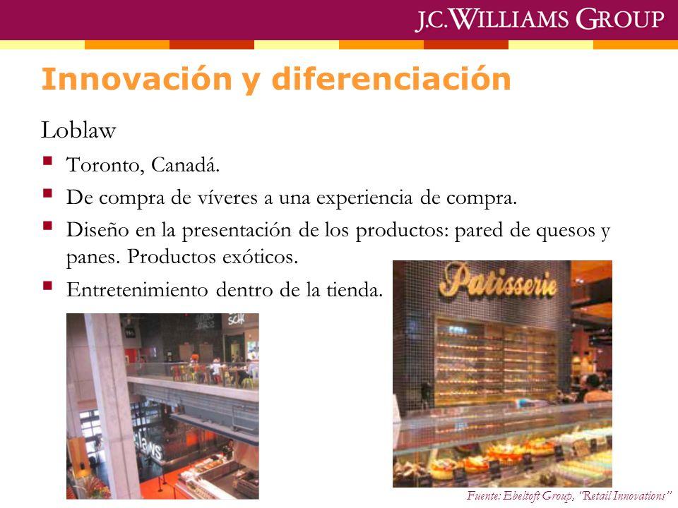 Innovación y diferenciación Loblaw Toronto, Canadá. De compra de víveres a una experiencia de compra. Diseño en la presentación de los productos: pare