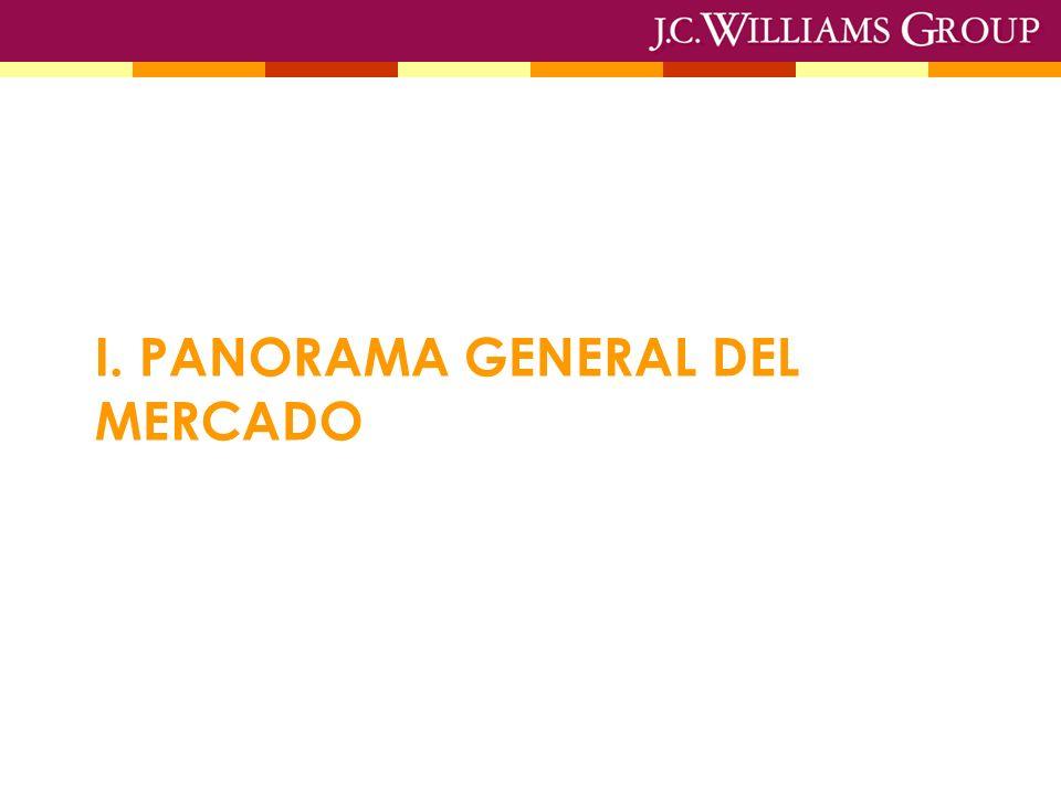 I. PANORAMA GENERAL DEL MERCADO