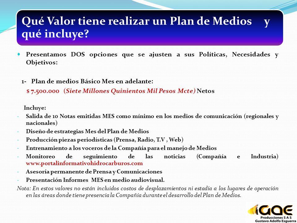 Qué Valor tiene realizar un Plan de Medios y qué incluye? Presentamos DOS opciones que se ajusten a sus Políticas, Necesidades y Objetivos: 1- Plan de