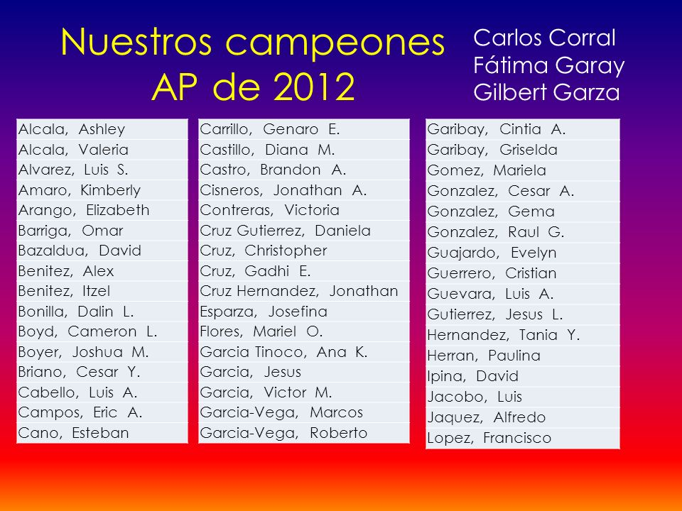 Nuestros campeones AP de 2012 Alcala, Ashley Alcala, Valeria Alvarez, Luis S. Amaro, Kimberly Arango, Elizabeth Barriga, Omar Bazaldua, David Benitez,