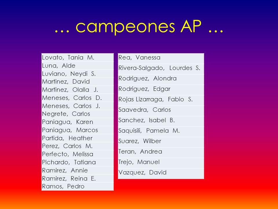 … campeones AP … Lovato, Tania M. Luna, Alde Luviano, Neydi S. Martinez, David Martinez, Olalla J. Meneses, Carlos D. Meneses, Carlos J. Negrete, Carl