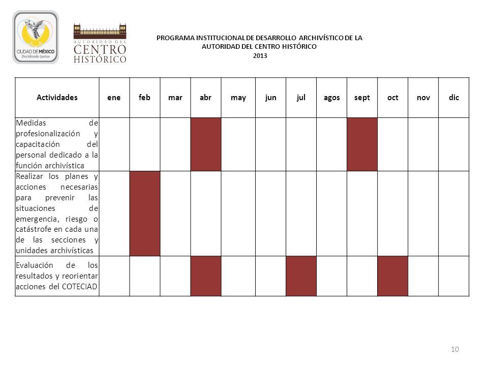 10 Actividadesenefebmarabrmayjunjulagosseptoctnovdic Medidas de profesionalización y capacitación del personal dedicado a la función archivística Real