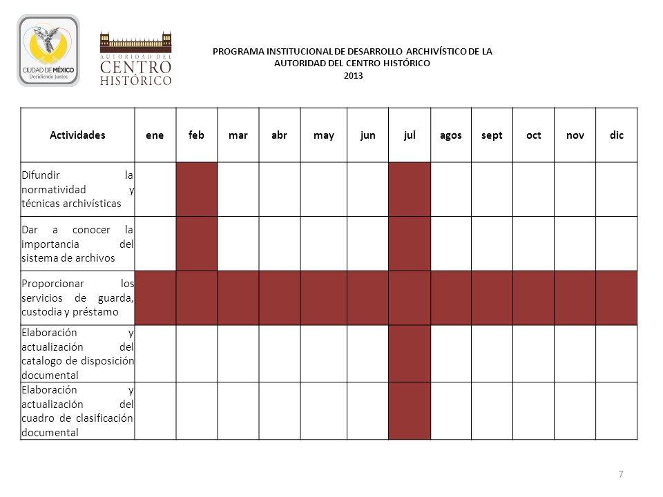 7 Actividadesenefebmarabrmayjunjulagosseptoctnovdic Difundir la normatividad y técnicas archivísticas Dar a conocer la importancia del sistema de arch