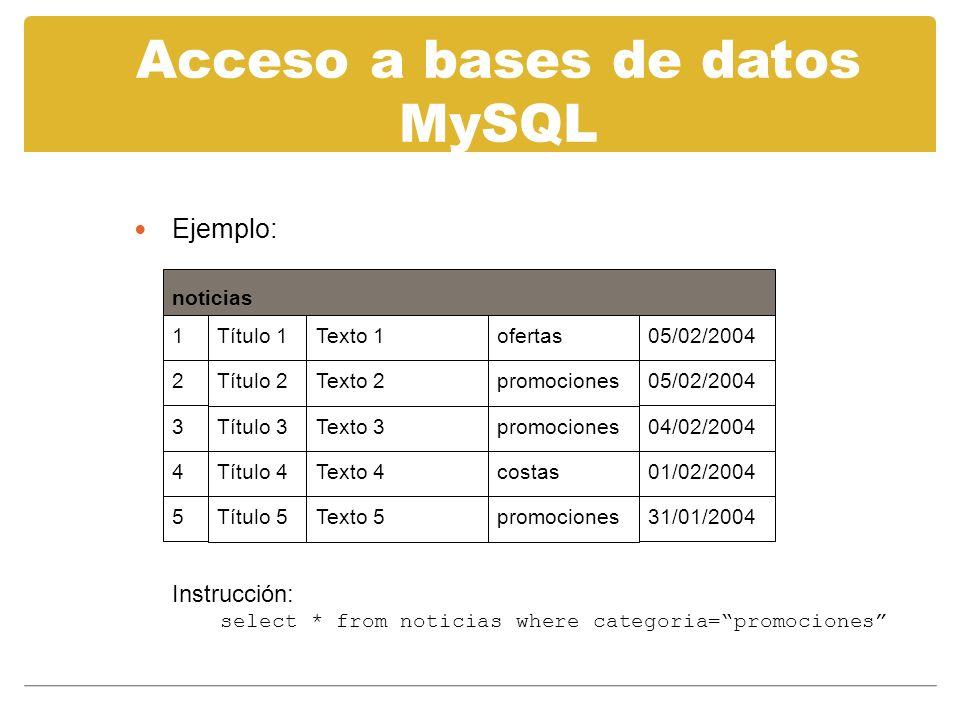 Acceso a bases de datos MySQL Ejemplo: Título 1Texto 1 05/02/2004 noticias 1 Título 2Texto 2 05/02/20042 Título 3Texto 3 04/02/20043 Título 4Texto 4 01/02/20044 Título 5Texto 5 31/01/20045 Instrucción: select * from noticias where categoria=promociones ofertas promociones costas promociones