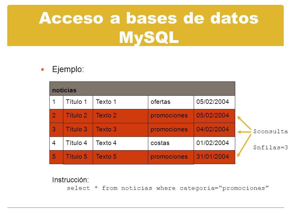 Acceso a bases de datos MySQL Ejemplo: Título 1Texto 1 05/02/2004 noticias 1 Título 2Texto 2 05/02/20042 Título 3Texto 3 04/02/20043 Título 4Texto 4 01/02/20044 Título 5Texto 5 31/01/20045 Instrucción: select * from noticias where categoria=promociones ofertas promociones costas promociones $consulta $nfilas=3